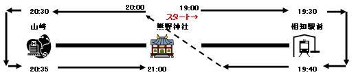 kunchi200701_20071019094420.jpg