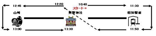 kunchi200702_20071019094437.jpg