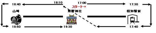 kunchi200703_20071019094449.jpg