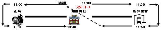 kunchi200704.jpg