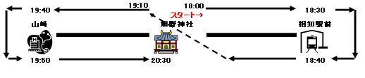 kunchi200705.jpg