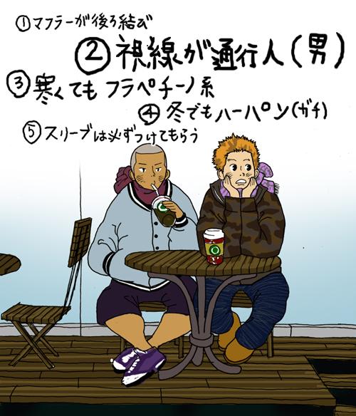カワイイ男子が二人でお茶、萌える