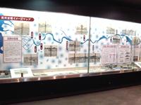 淀川の水運と京街道