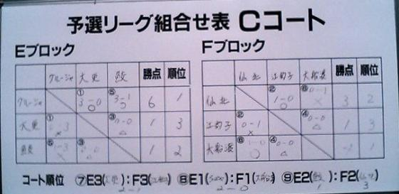 20070715北銀カップ_リーグC
