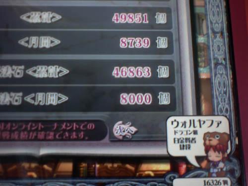 8000キリ番(?