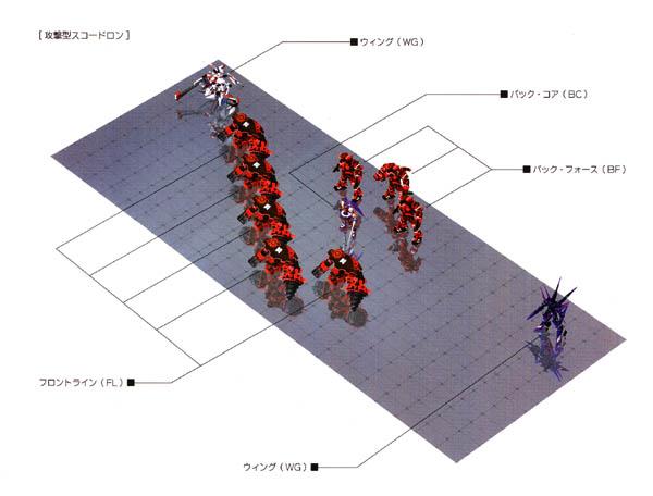 攻撃型スコードロン構成