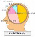お近の脳内