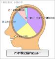 由美の脳内