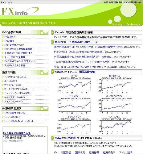 FX-info 外国為替証拠取引情報