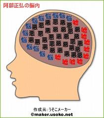 阿部正弘の脳内