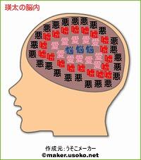 瑛太の脳内