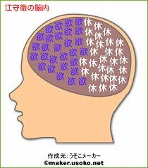 江守徹の脳内