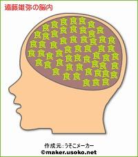 遠藤雄弥の脳内