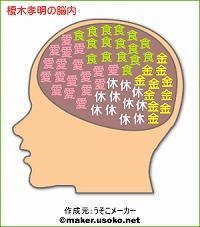 榎木孝明の脳内