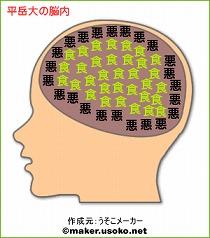 平岳大の脳内