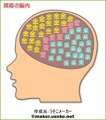 英姫の脳内