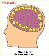 本寿院の脳内