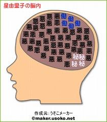 星由里子の脳内