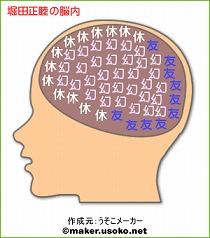 堀田正睦の脳内