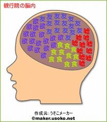 観行院の脳内