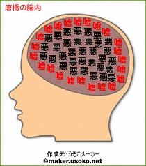 唐橋の脳内