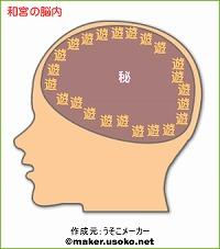 和宮の脳内