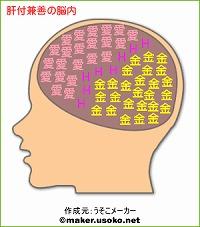 肝付兼善の脳内