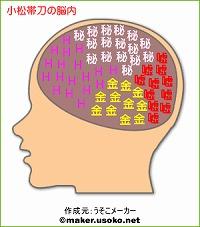 小松帯刀の脳内