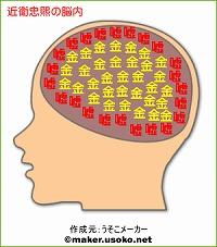 近衛忠煕の脳内