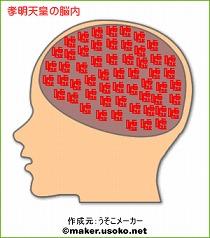 孝明天皇の脳内