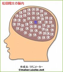 松田翔太の脳内