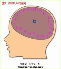 宮あおいの脳内
