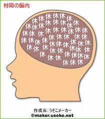 村岡の脳内