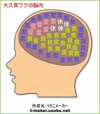 大久保フクの脳内