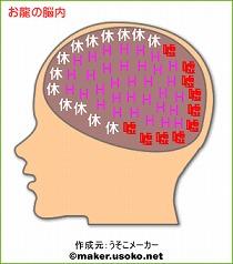 お龍の脳内