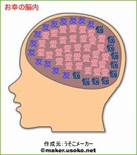 お幸の脳内