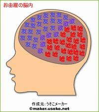 お由羅の脳内