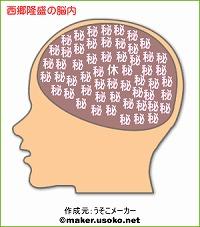西郷隆盛の脳内