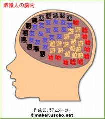 堺雅人の脳内