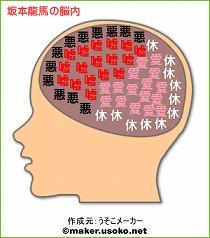 坂本龍馬の脳内