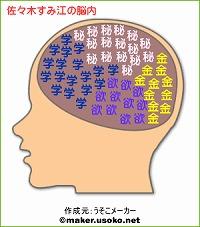 佐々木すみ江の脳内