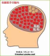 佐藤藍子の脳内