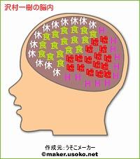 沢村一樹の脳内