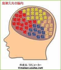 島津久光の脳内