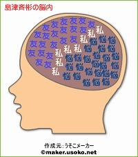 島津斉彬の脳内