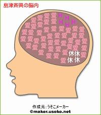 島津斉興の脳内