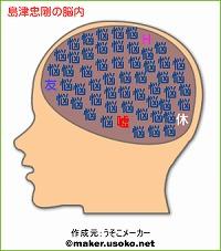 島津忠剛の脳内