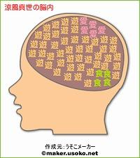 涼風真世の脳内