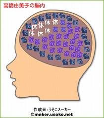 高橋由美子の脳内