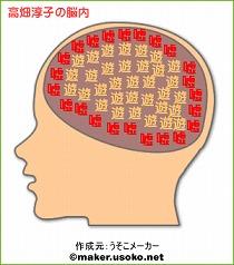 高畑淳子の脳内